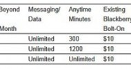 Virgin Mobile New Beyond Talk Plans Offer Unlimited Data Plan With No Contract