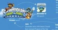 Skylanders Hits 2 Billion Dollar Mark