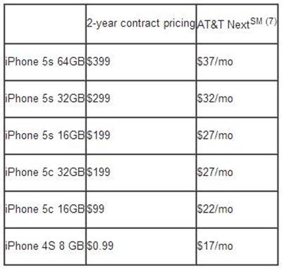 iphoneattpricing