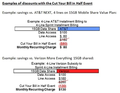 Examples_of_discounts
