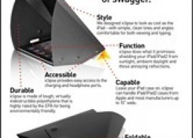 iclipse The Sunshade for iPad WTF?