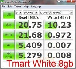 crystal usb white 8gb